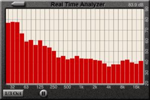 RTA screenshot using JL Audio Tools for EQ tuning