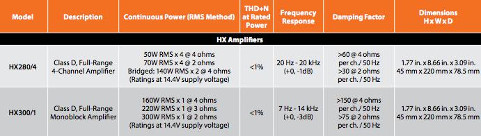 JL Audio HX280/4 and HX300/1
